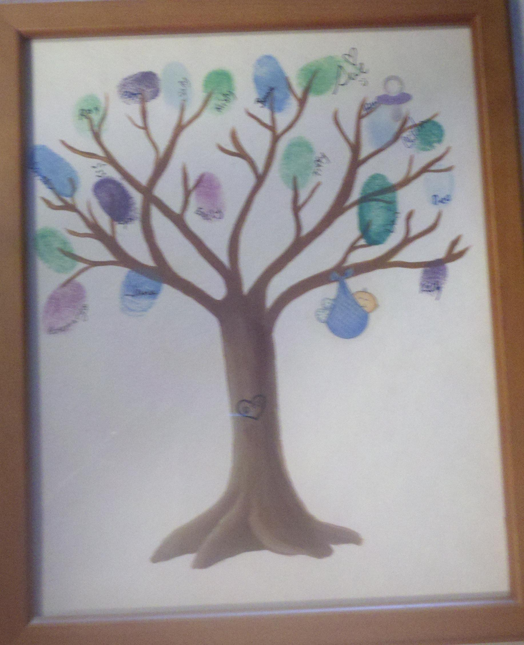 Thumb Print Tree   An Inspired Kitchen